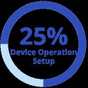 25% device operation/setup graphic