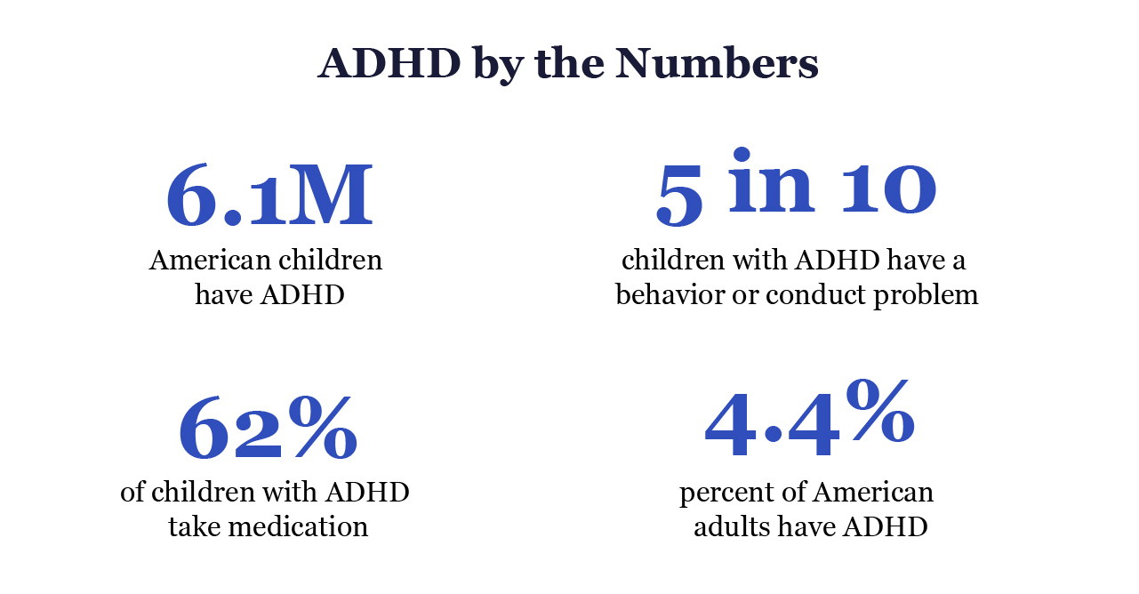 Adhd Symptoms Diagnosis Causes Treatment