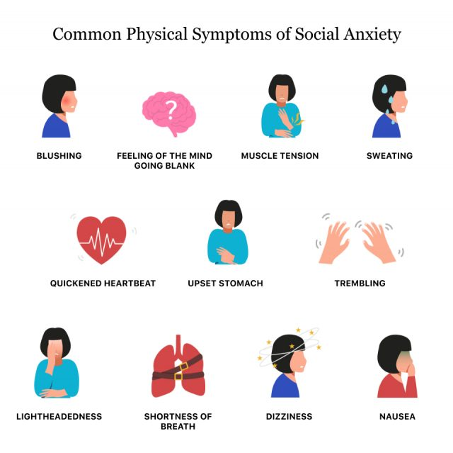 Common Physical Symptoms of Social Anxiety