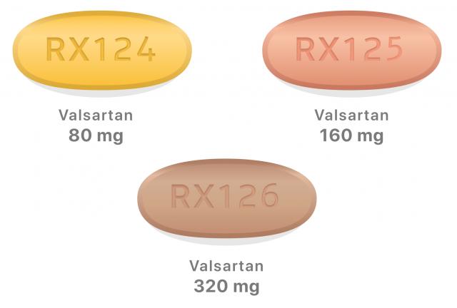 Valsartan tablet dosage