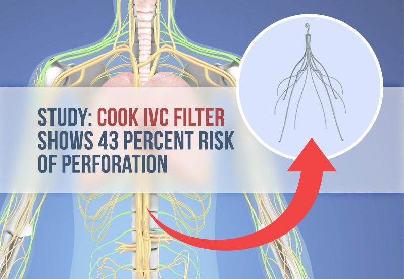 Illustration of human body and Cook IVC Filters