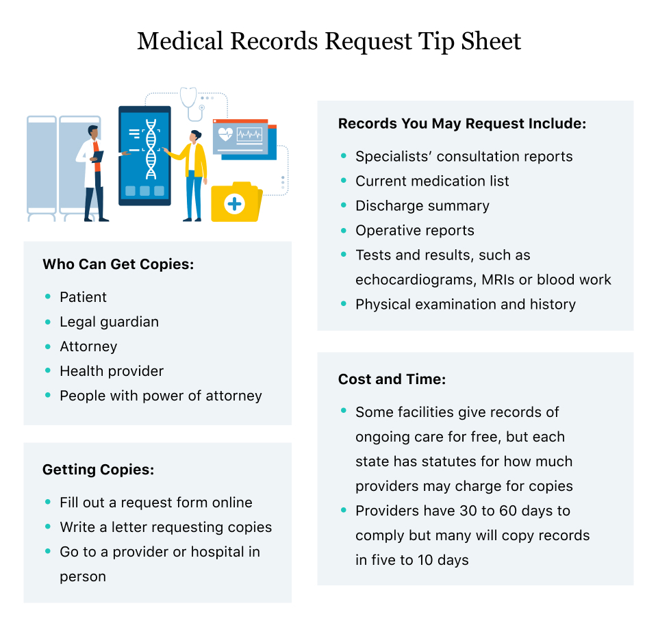 Step By Step Guide On How To Request Your Medical Records