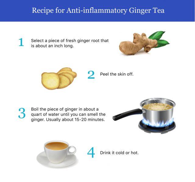 Recipe for Anti-inflammatory Ginger Tea