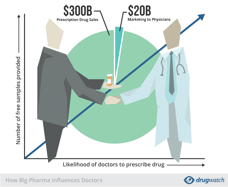 illustration of a businessman holding pills in one hand and shaking the hand of a doctor