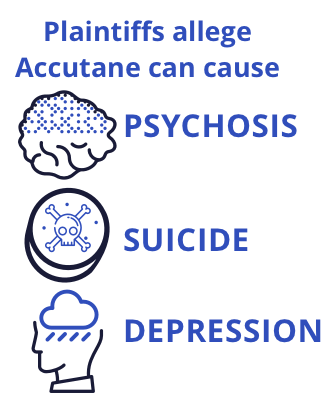 plaintiffs allege Accutane causes psychosis, suicide & depression