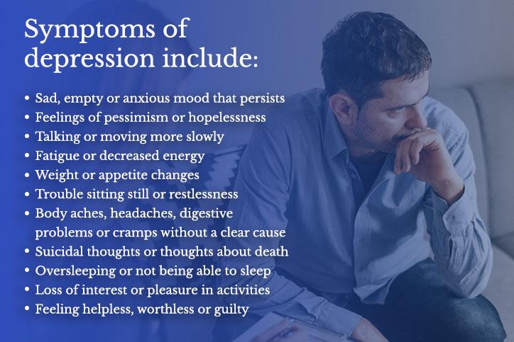 Depression   Symptoms, Types, Causes & Treatments