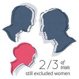 women's medical trials