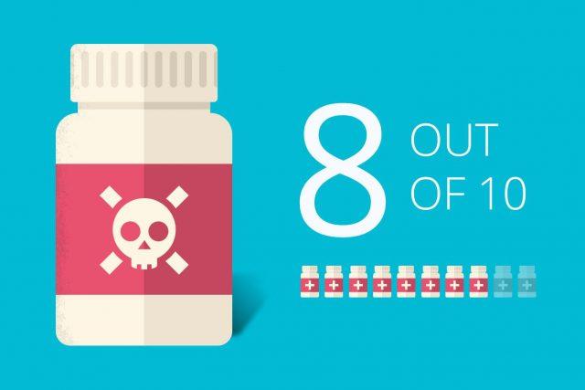 prescription pill bottle with poison symbol