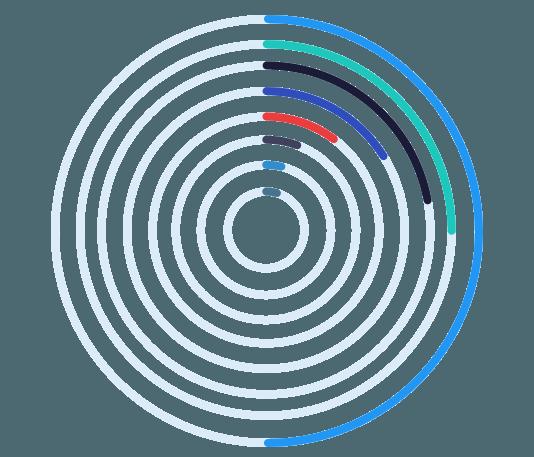 Essure Pre-marketing Adverse Event Graph