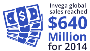 Invega had $64 million in global sales 2014