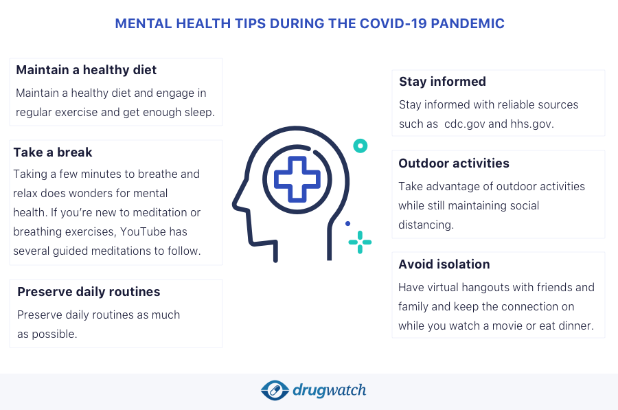 Mental Health during COVID-19