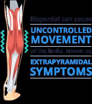 Diagram showing extrapyramidal symptoms.