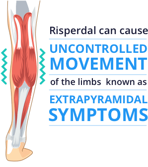 Diagram showing extrapyramidal symptoms.