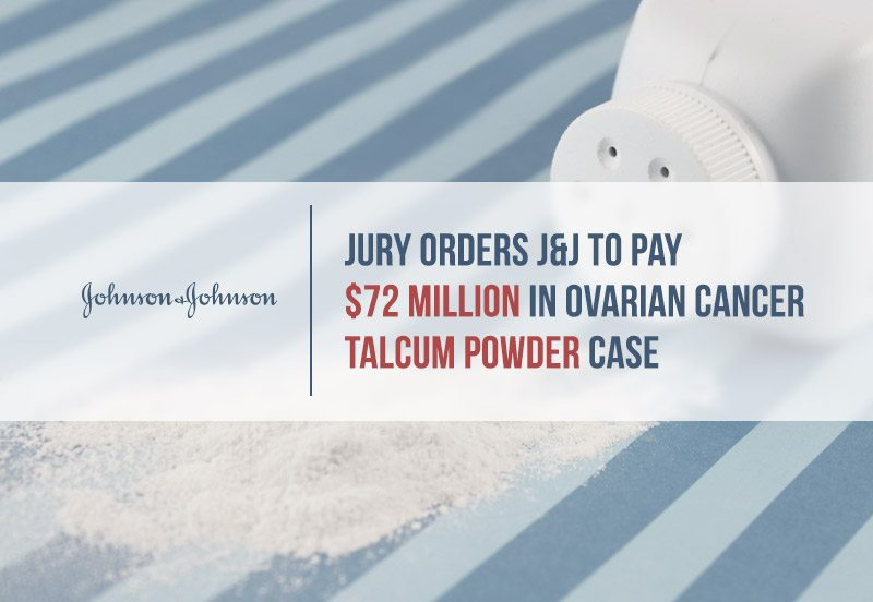 Jury Orders J Amp J To Pay 72m In Ovarian Cancer Talcum