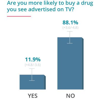 drug-stat-1