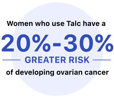 Talcum Ovarian Cancer Stat