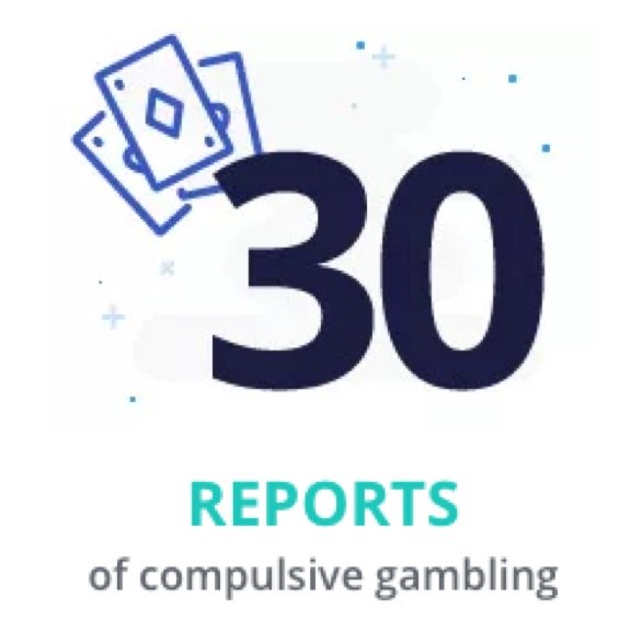 30 Reports of Compulsive Gambling
