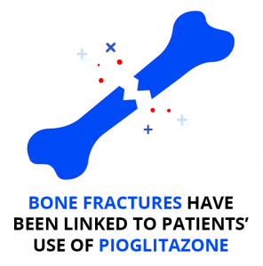 Bone fractures have been linked to patients' use of pioglitazone