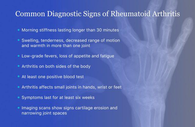 Common Diagnostic Signs of Rheumatoid Arthritis (RA)