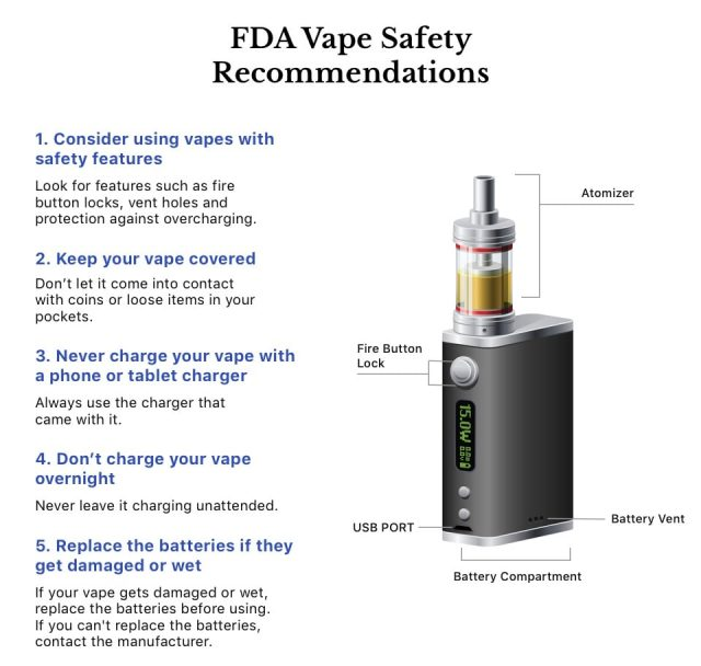 Vape Safety Infographic