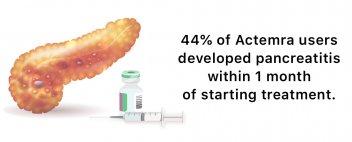 Pancreatitis Actemra Infographic