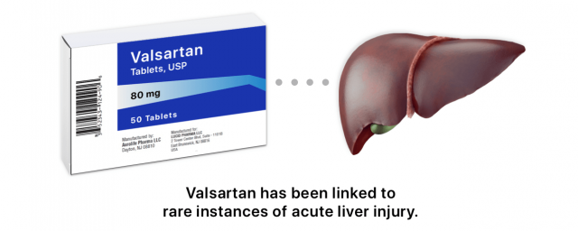 Infographic of Valsartan being linked to acute liver injury