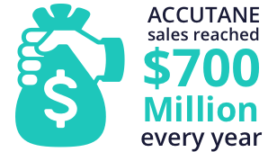 Accutane sales reached $700 mil/year