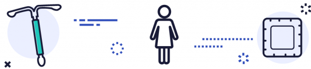 IUD Icons