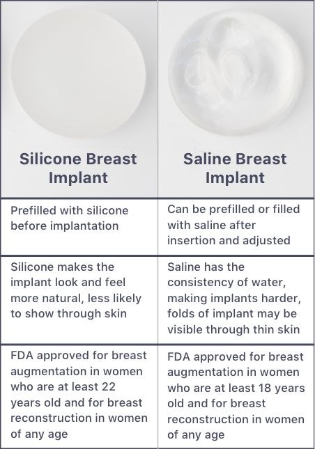 comparing silicone and saline breast implants