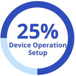 25% Device Operation Setup Graphic