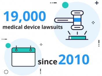 DePuy has faced more than 19,000 medical device lawsuits since 2010